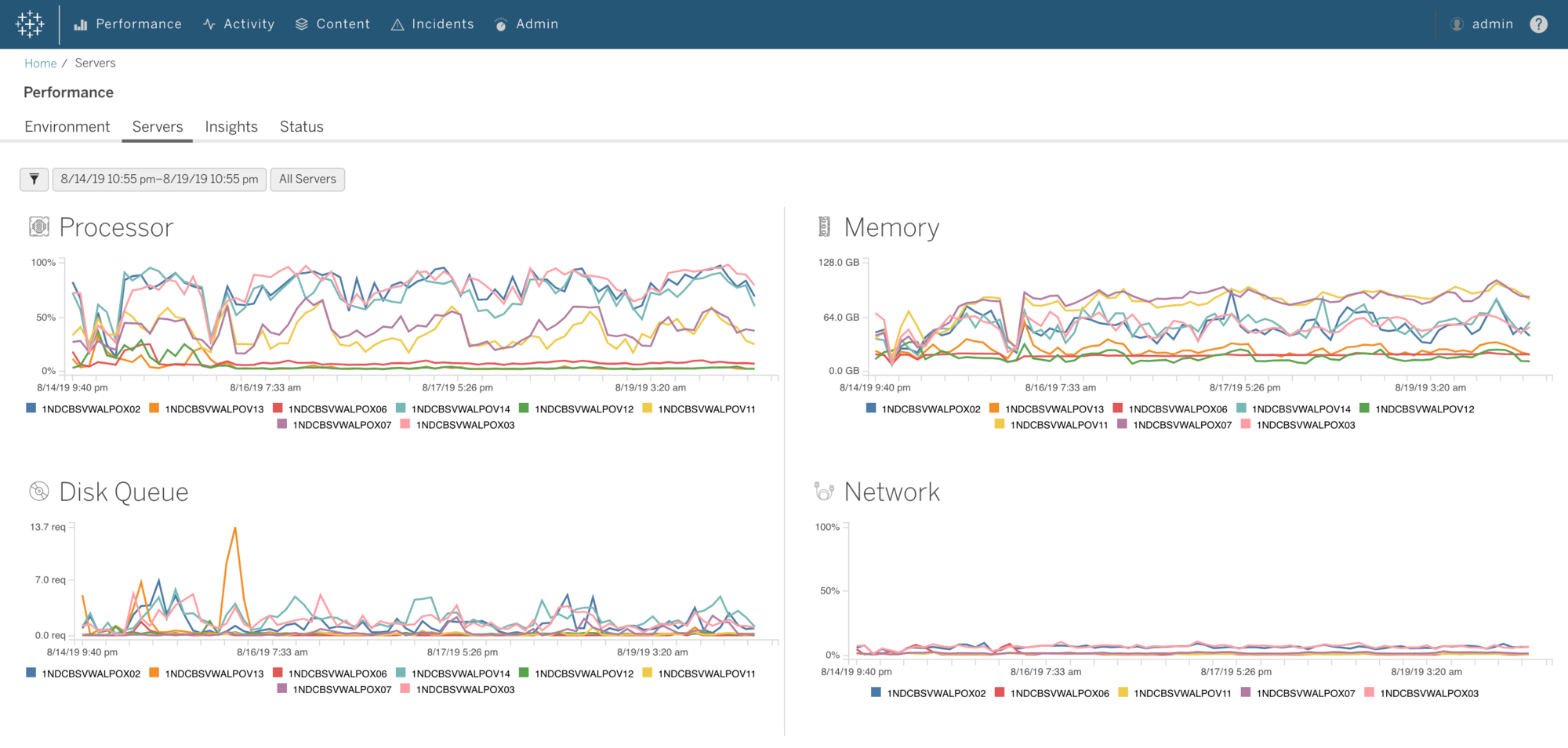 image of <p>Tableau Resource Monitoring Tool para Tableau Server en Linux</p>