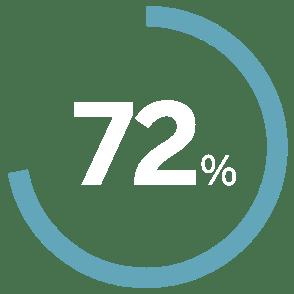 72% Icon