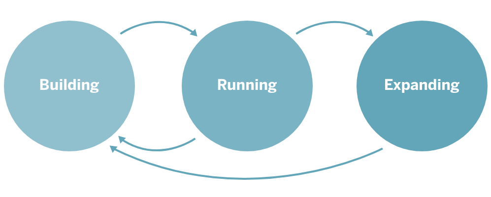 Building Running Expanding Image