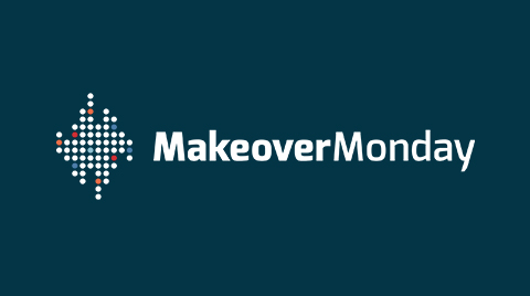 Makeover Monday opens in a new window