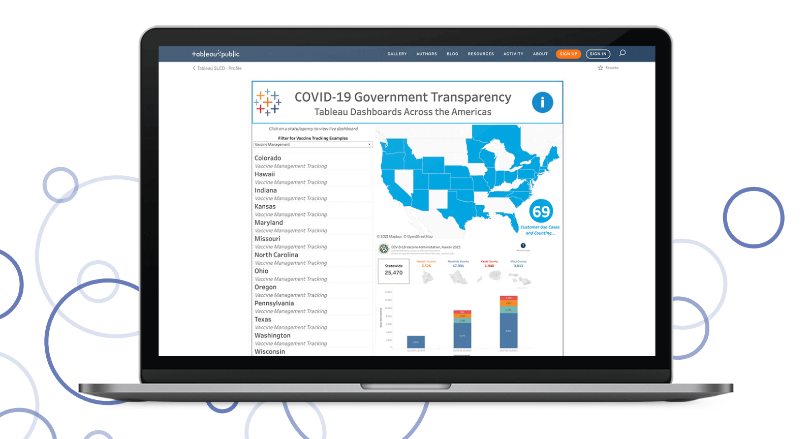 COVID-19 Transparency Dashboard