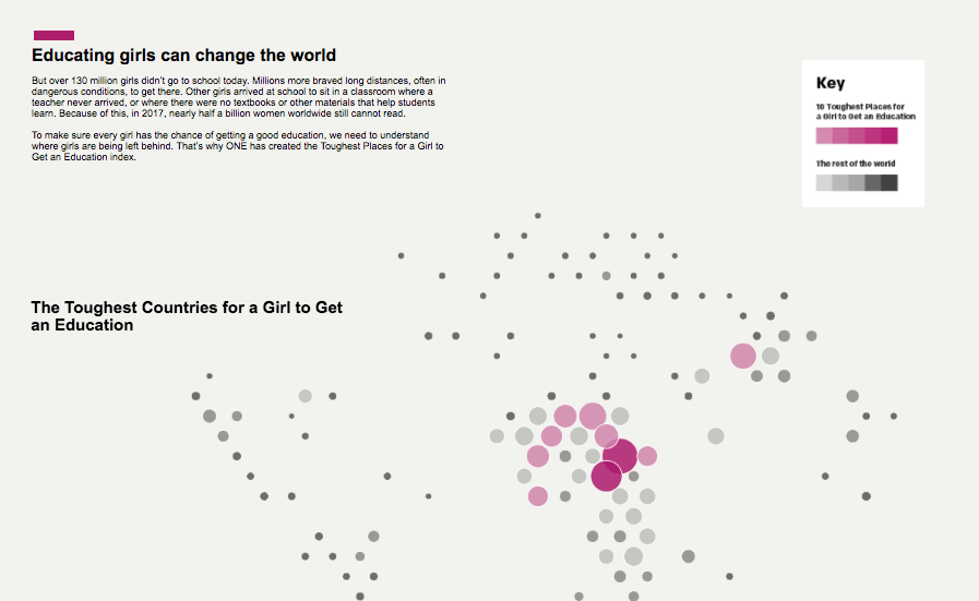 Navigate to Visualizing the hardest places for girls globally to receive an education