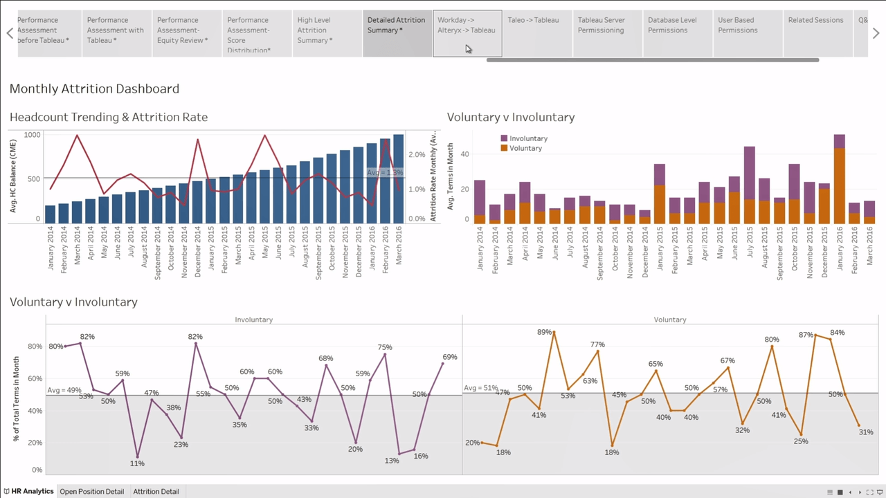 Watch this video to learn how to get started with Tableau in HR