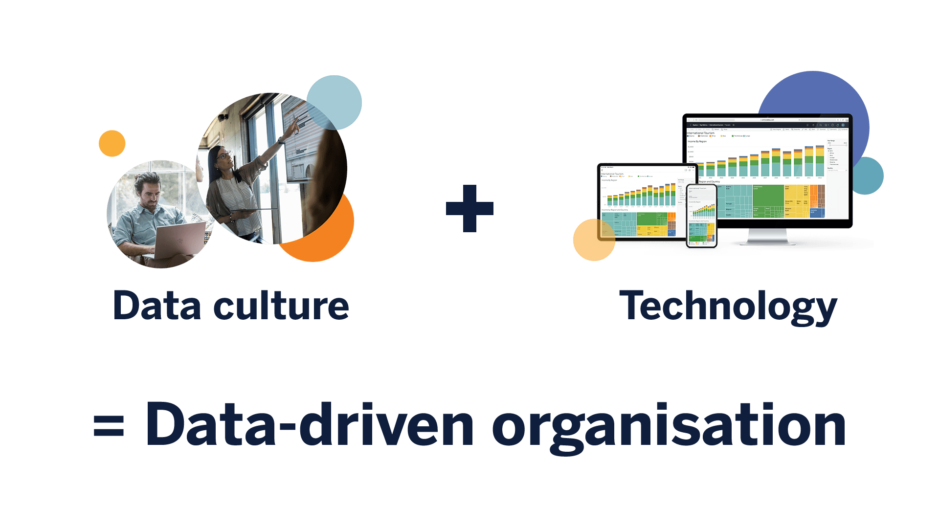 Data culture plus technology equals a data-driven organisation
