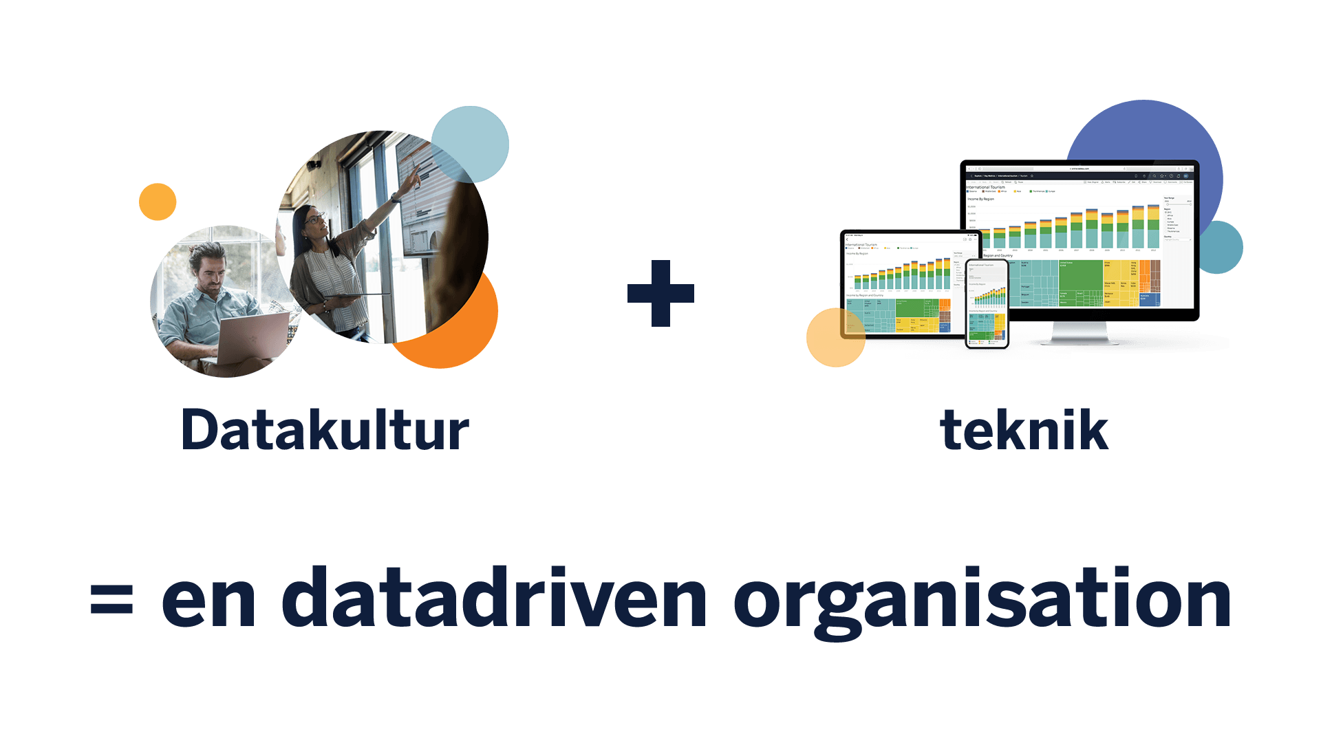 Datakultur plus teknik är lika med en datadriven organisation
