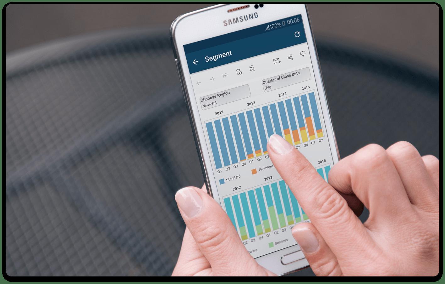 Tableau dashboard on mobile