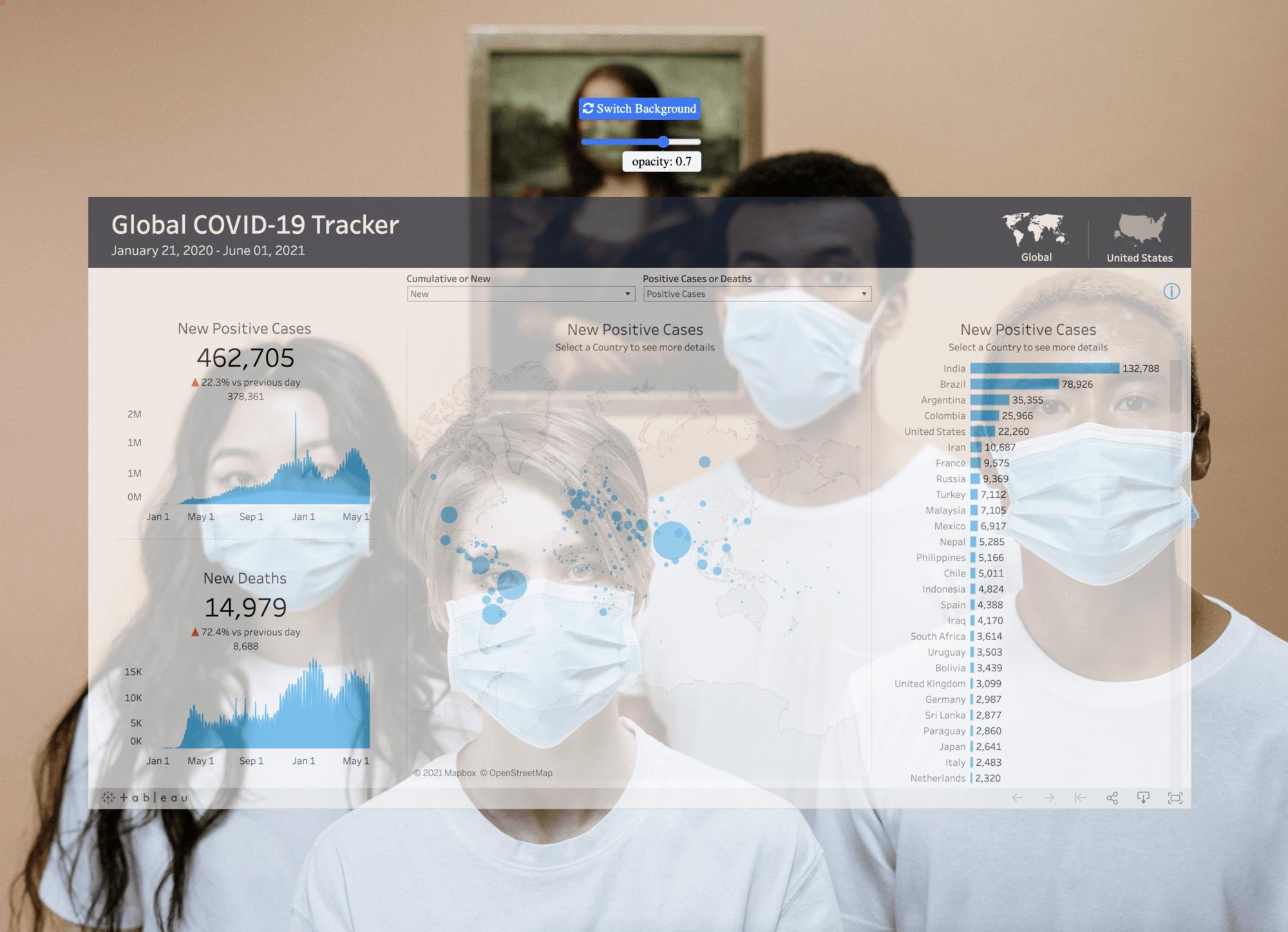 Transparent viz example