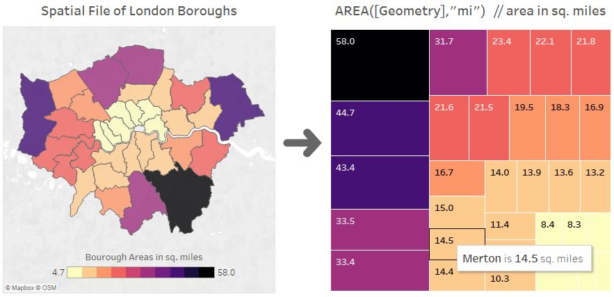 The Area Calculation