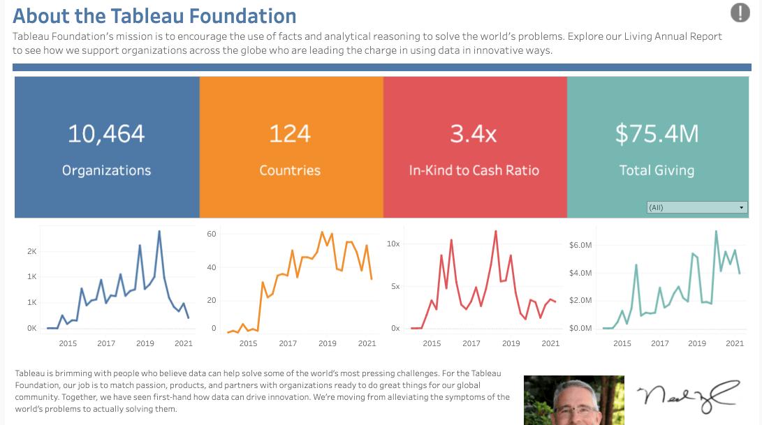 Tableau Foundation Annual Report