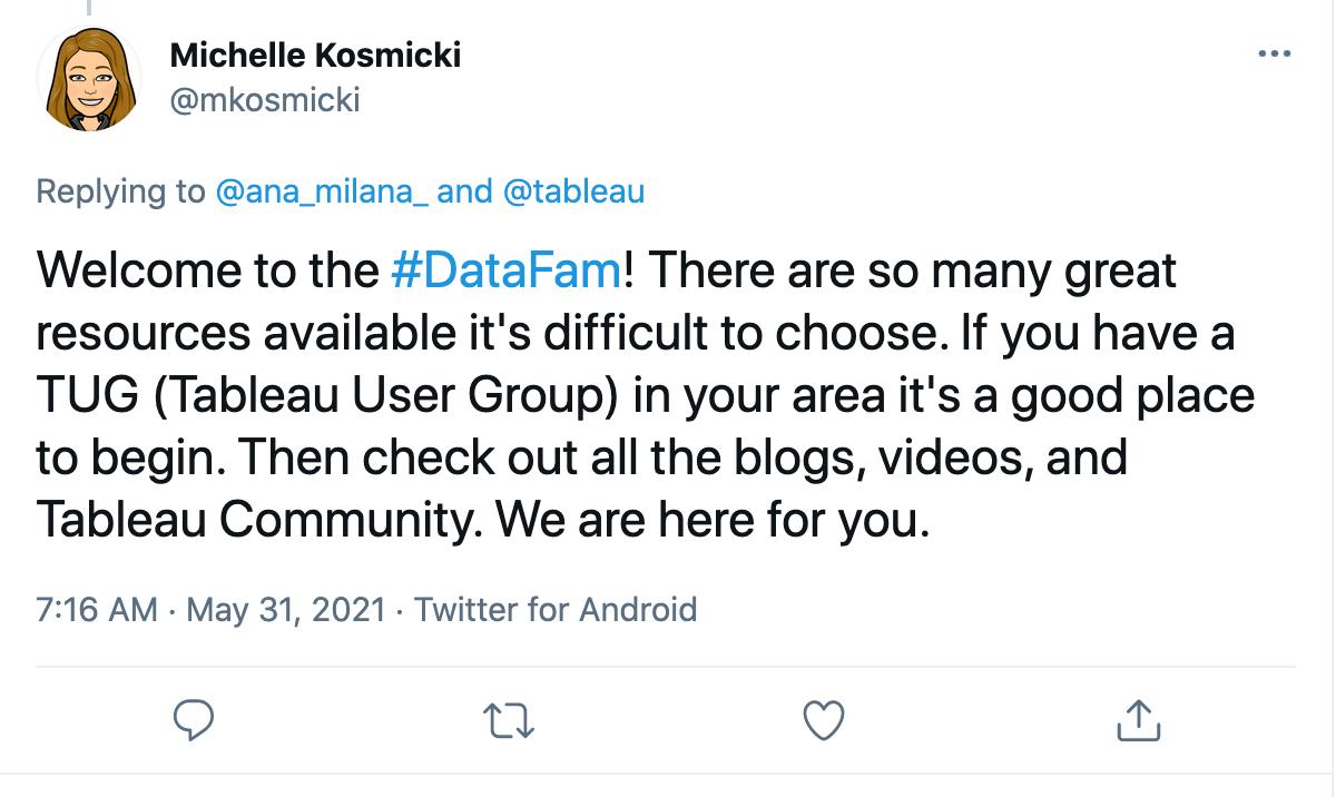 Super Tableau User Group Meeting