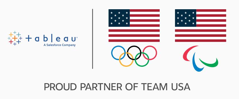 USA Olympics Flag Logo