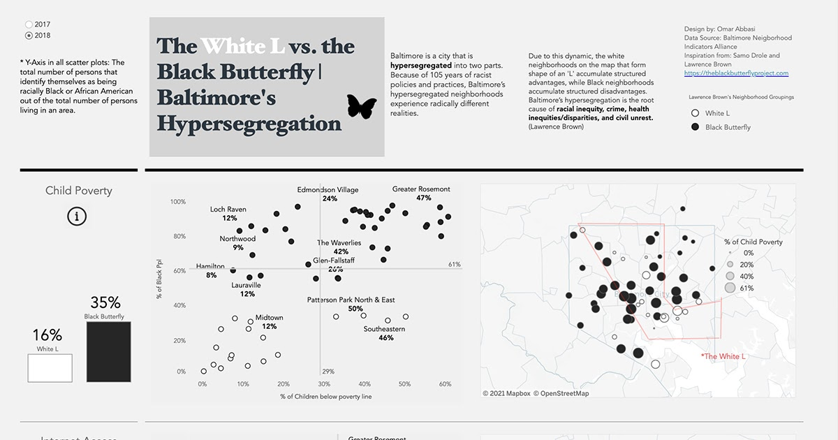 The White L vs. the Black Butterfly | Lawrence Brown by Omar Abbasi visualization