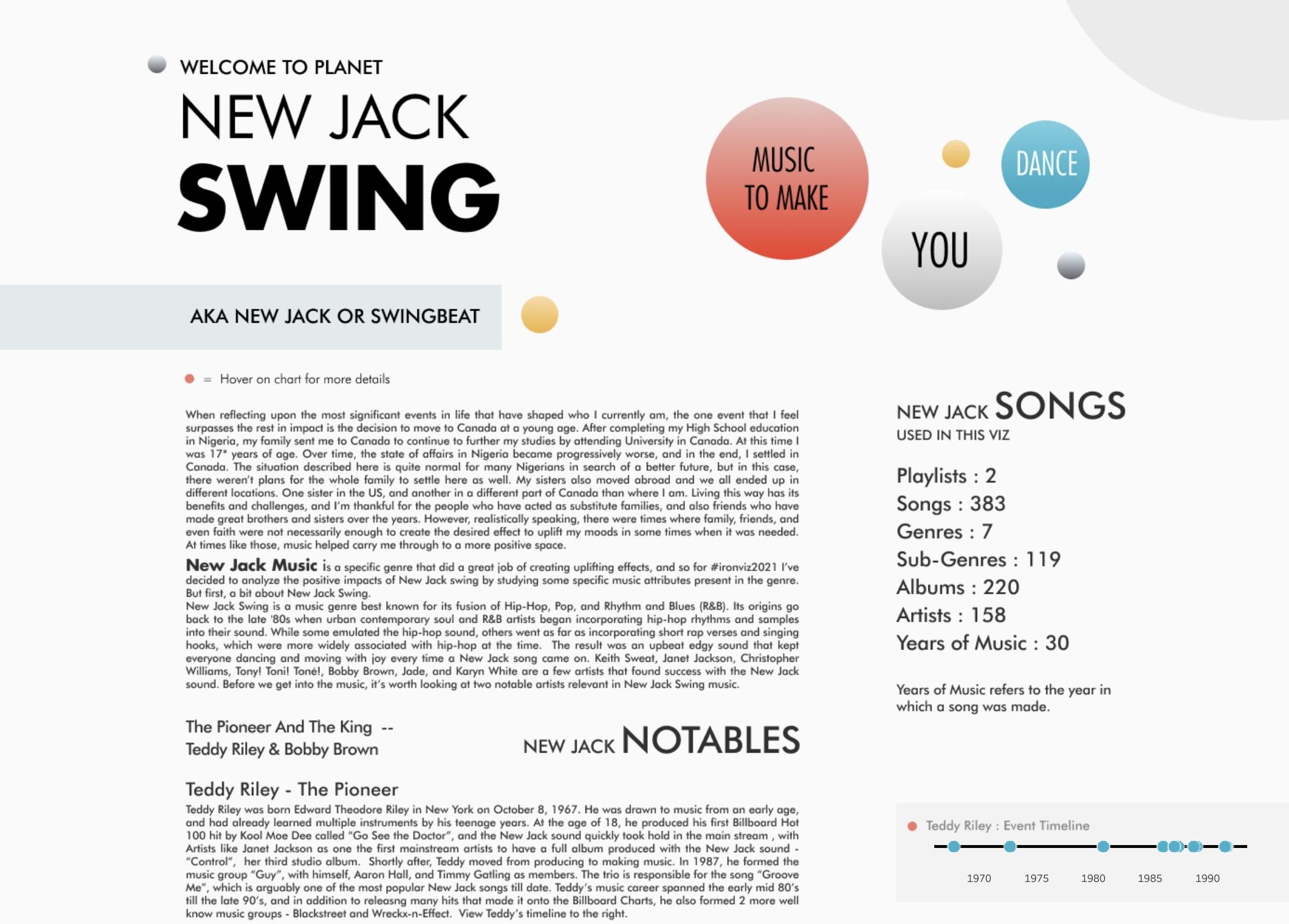 New Jack Swing by Chimdi Nwosu visualization