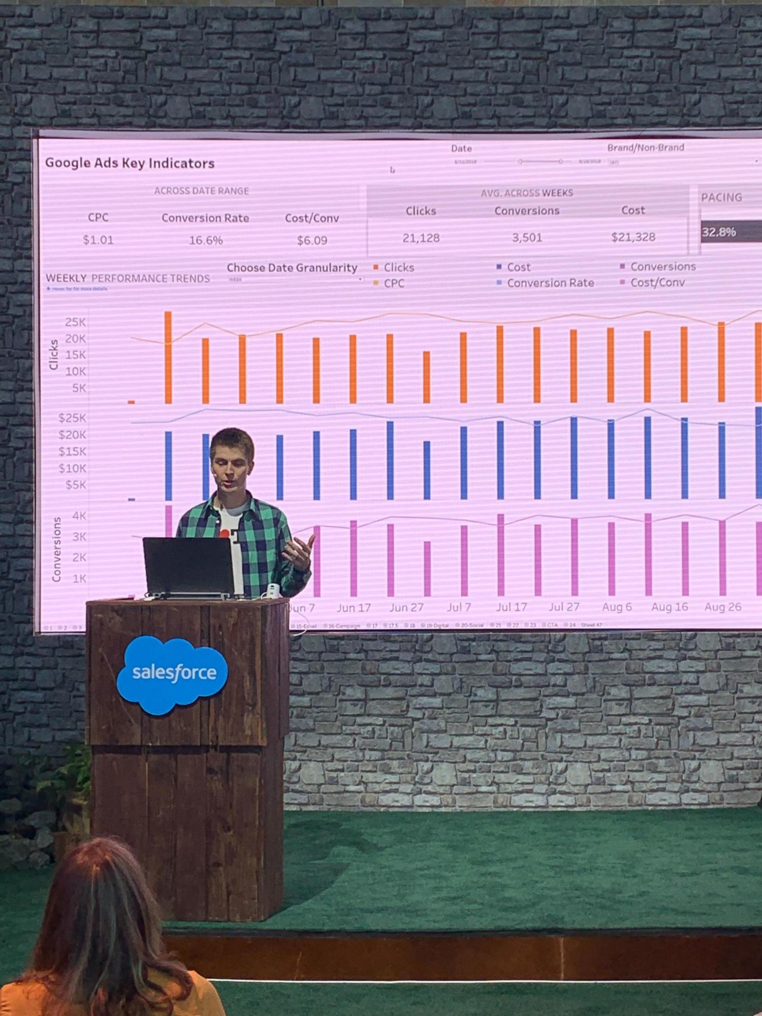 Man standing at a podium with the Salesforce blue cloud logo in front of a giant screen showing a dashboard of Google Ads Key Indicators