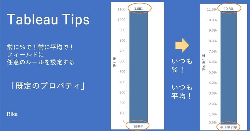 Tableau Tips by Rika on blue background