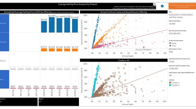 Finance Analytics Financial Data Analysis Made Simple
