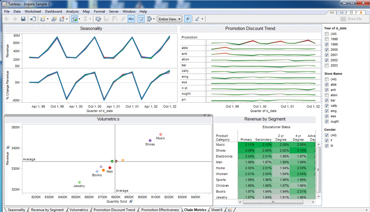 Faster Analytics For Hadoop Tableau Meets Cloudera Impala