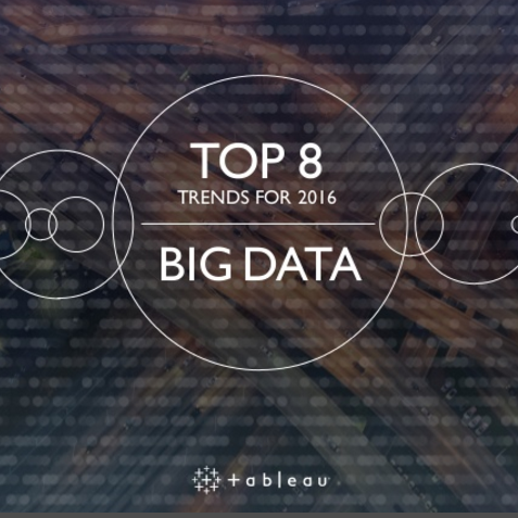 Image of Top 8 trends in big data for 2016