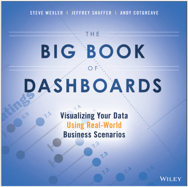 image of <p>Visualize your data using real-world business scenarios.</p>