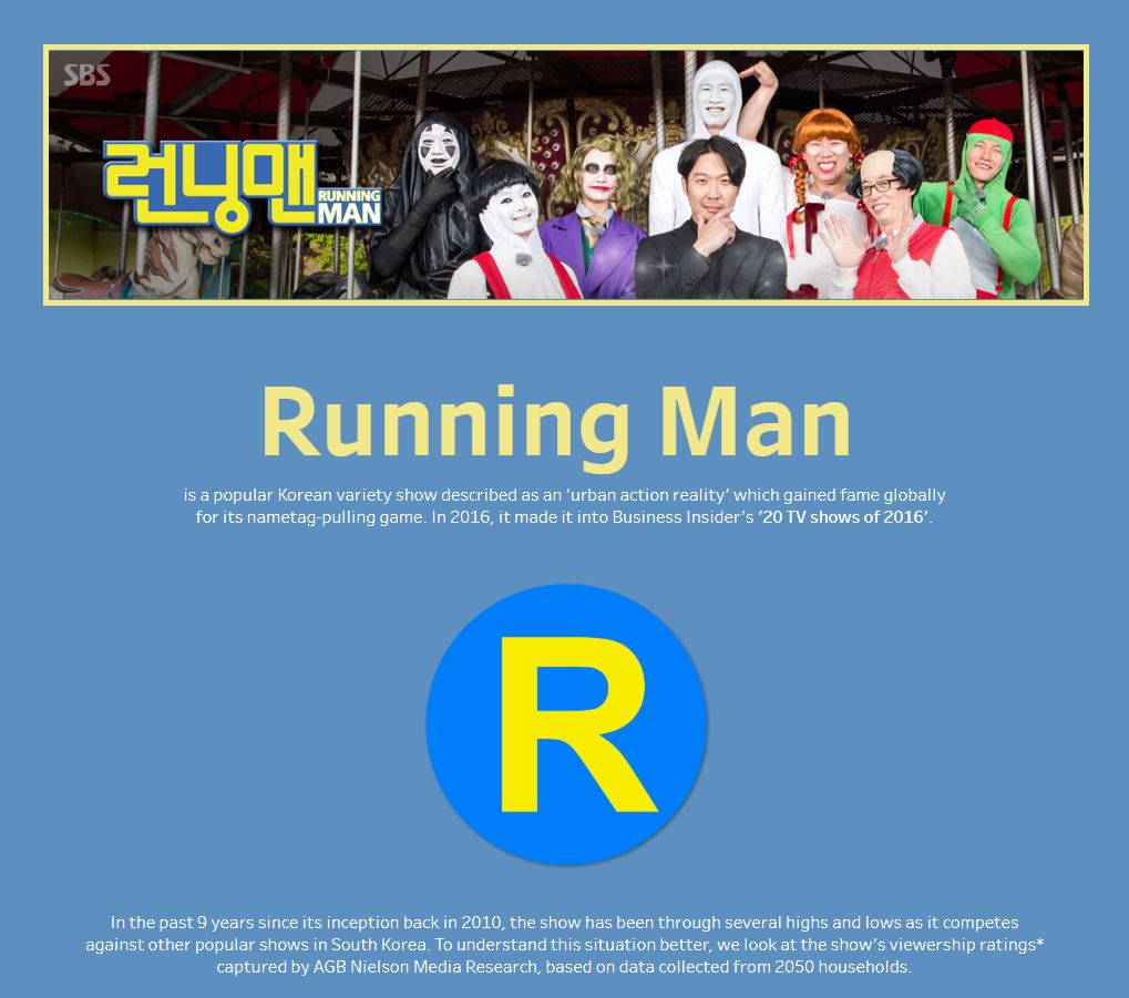 Navigate to 1st Place: Running Man (Korea) by Royce Ho, Nanyang Technological University