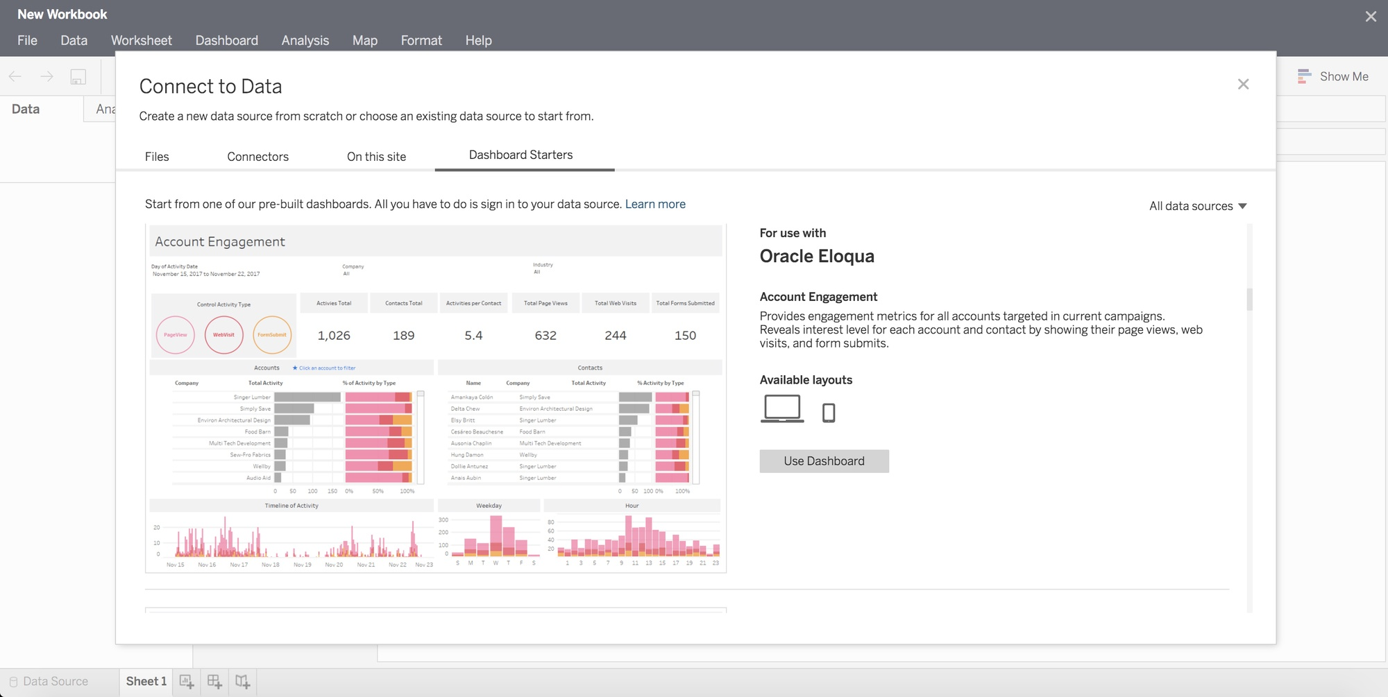 image of <p>Dashboard Starter per Tableau Online</p>