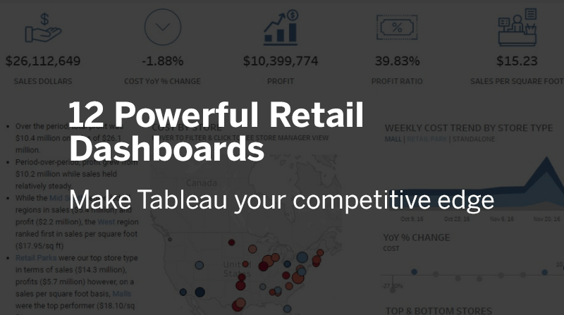 image of <p>12 Powerful Retail Dashboards</p>