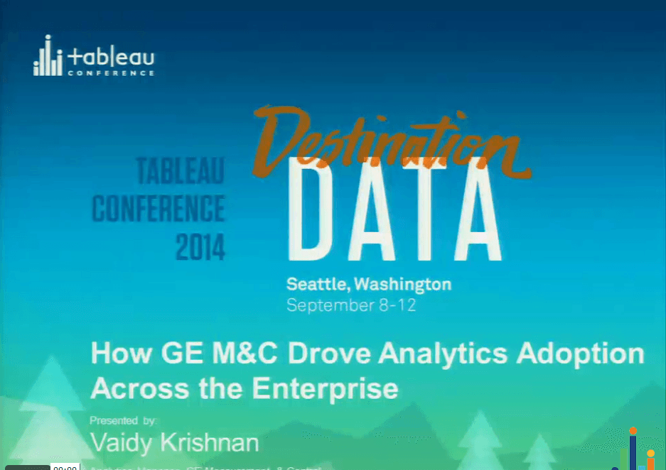 image of Getting ahead of the metrics with data visualizations at GE Oil & Gas