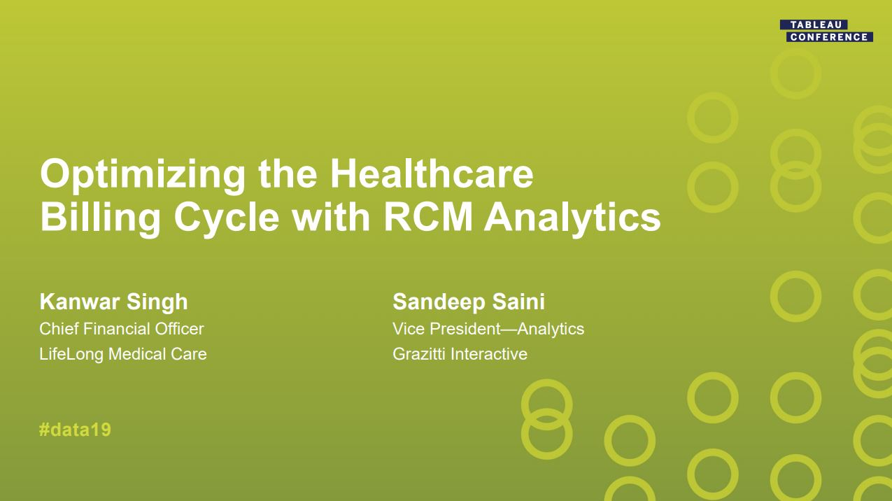 Ir a Optimizing the Healthcare Billing Cycle with RCM Analytics