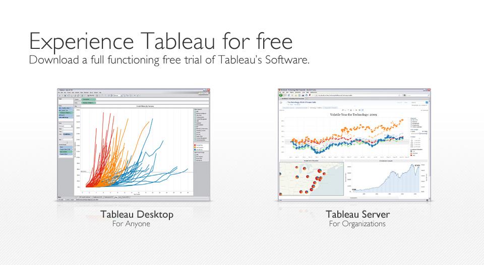 Full Tableau Desktop screenshot
