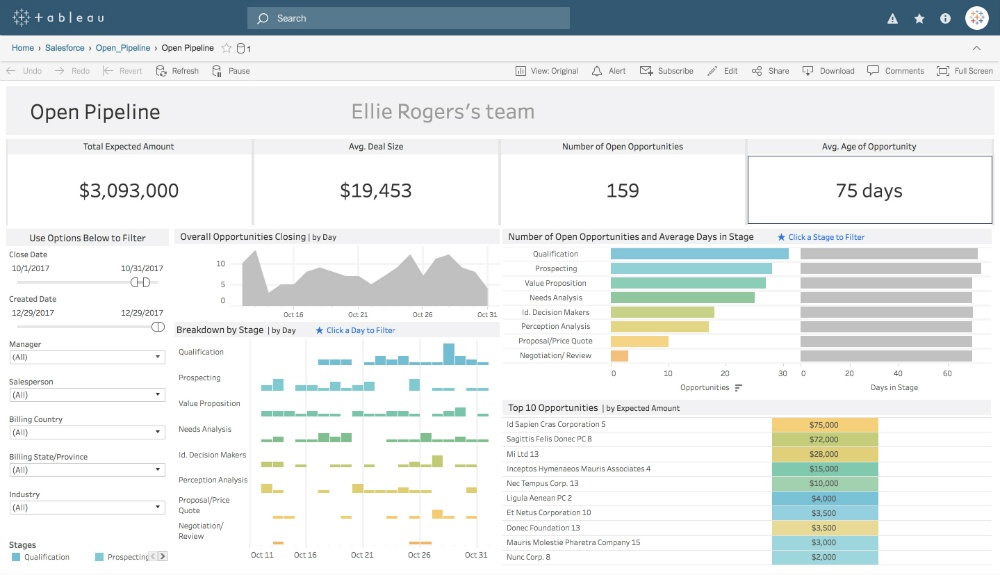 image of Salesforce Dashboard Starters