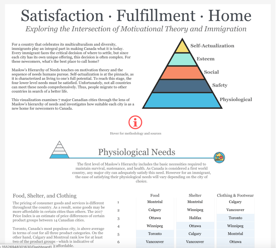 Navigate to 1st Place: Satisfaction⋅Fulfillment⋅Home by Ryan Soares, Wilfrid Laurier University