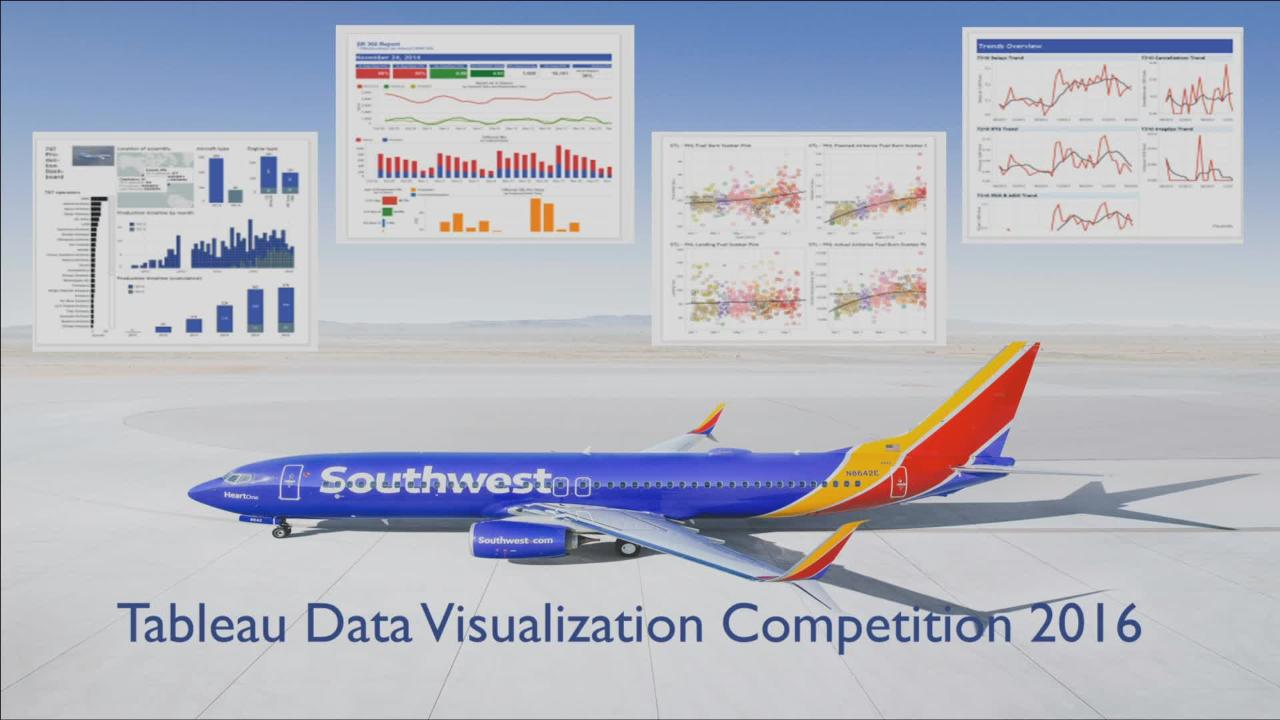 Travel and Transportation analytics at Southwest Airlines