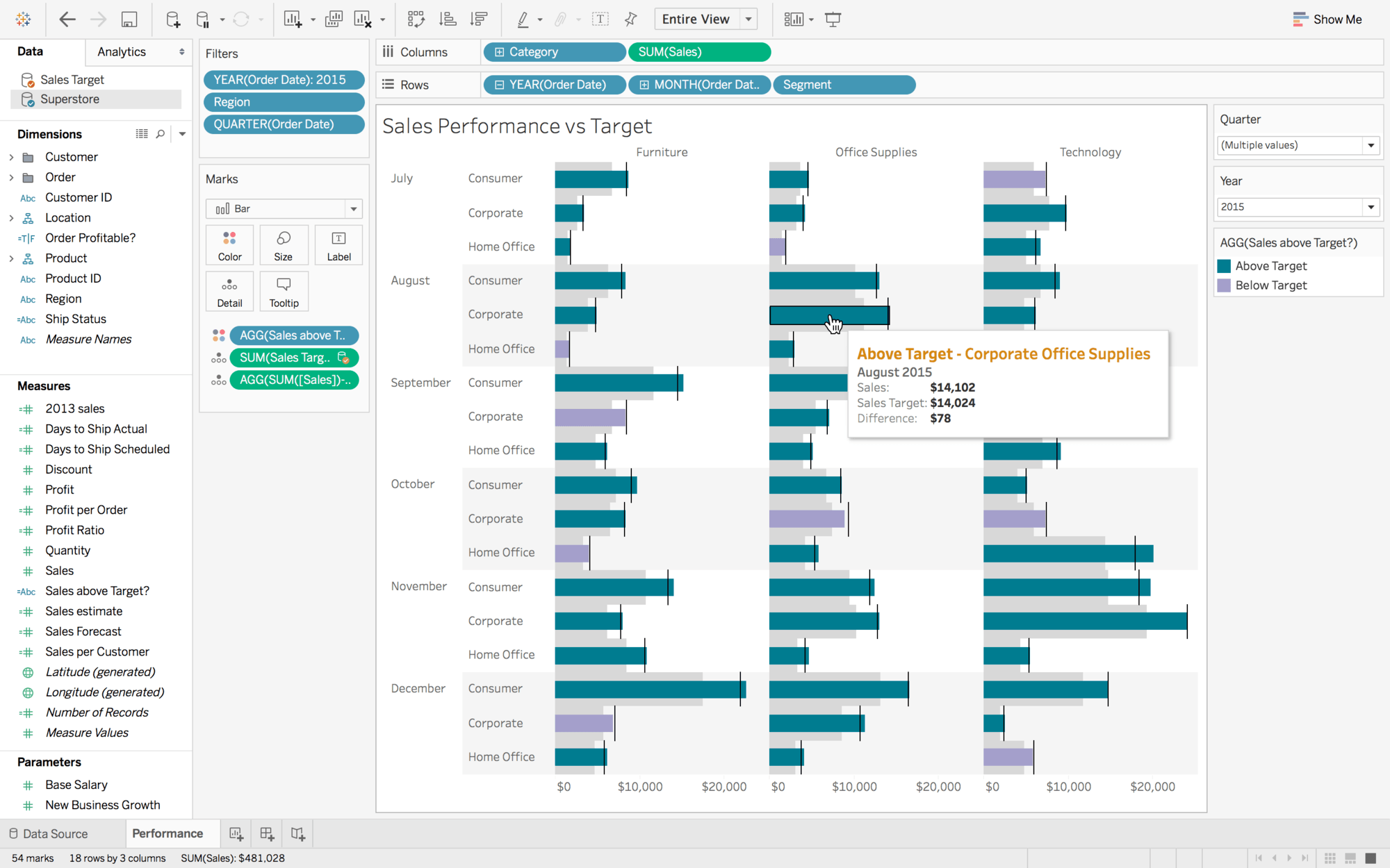 Spreadsheet analysis with Tableau for visual analytics