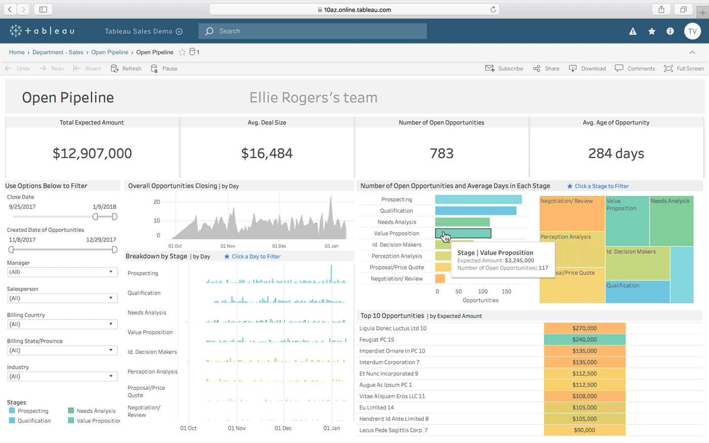 tableau viewer account interacting with dashboard on tableau online