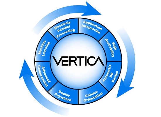 Tableau and Vertica