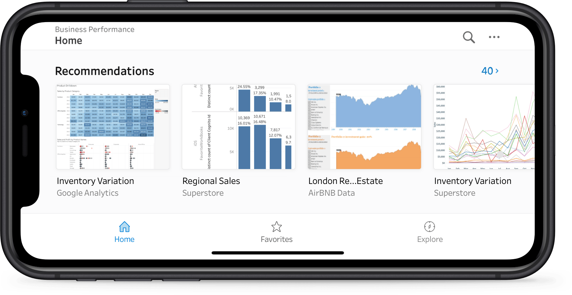 image of View recommendations on Tableau Mobile