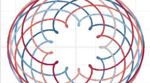 Interactive mathematical models