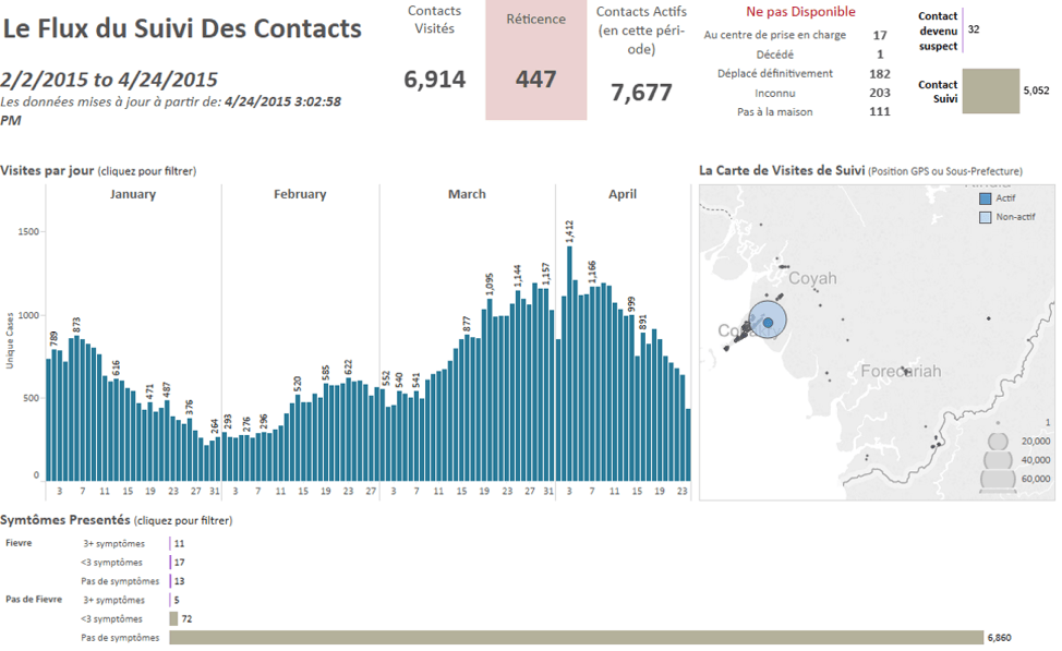 Navigate to Contact tracing & analytics: Insights from a data-driven fight against Ebola and Malaria